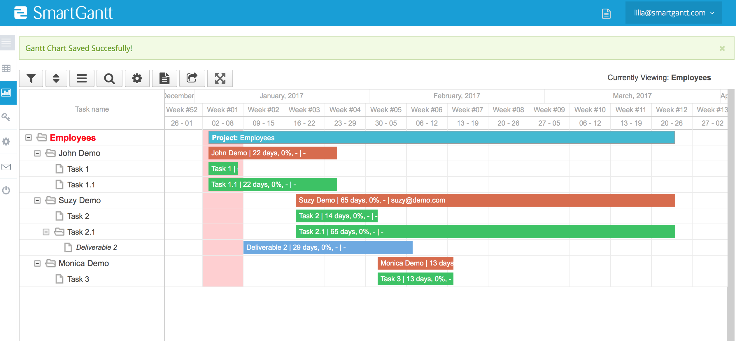 How to create an employee chart - SmartGantt